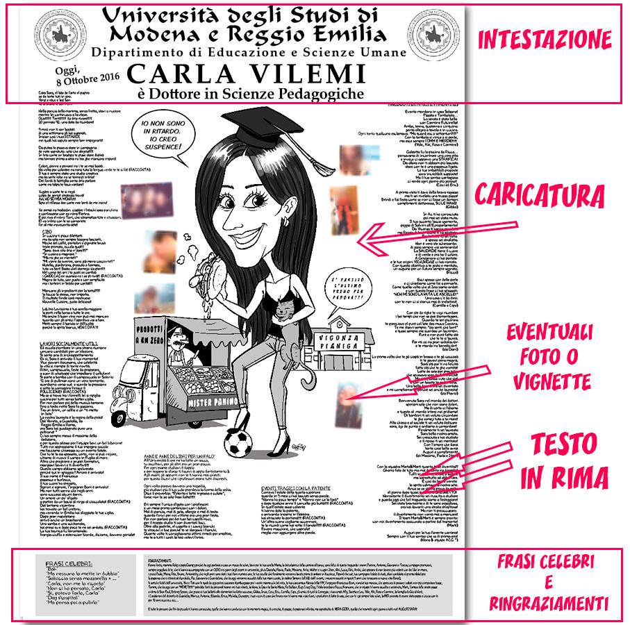 infografica che mostra gli elementi che compongono un papiro di laurea